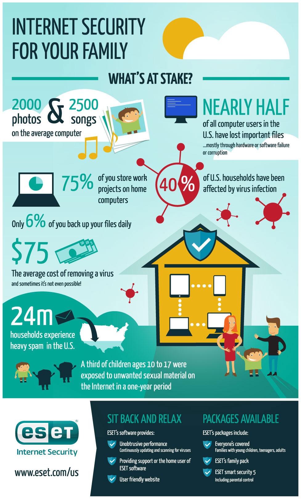 ESET-infographic